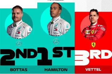 """Luis Hamilton """"Formula 1"""" üzrə Çin Qran-Prinin qalibi olub"""