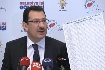 Правящая партия Турции подала заявление об отмене итогов выборов в Стамбуле