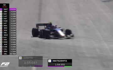 """Bakıdakı """"Formula-2"""" yarışında sıralama turu başa çatıb"""