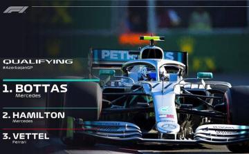 """""""Formula-1"""": 47 dəqiqəlik fasilə olub, Valtteri Bottas finişə birinci çatıb"""