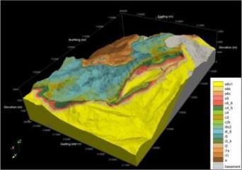 Azərbaycanda geoloji mühitin 2D və 3D modelləri interaktiv işləniləcək