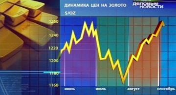 Золото взлетело в цене