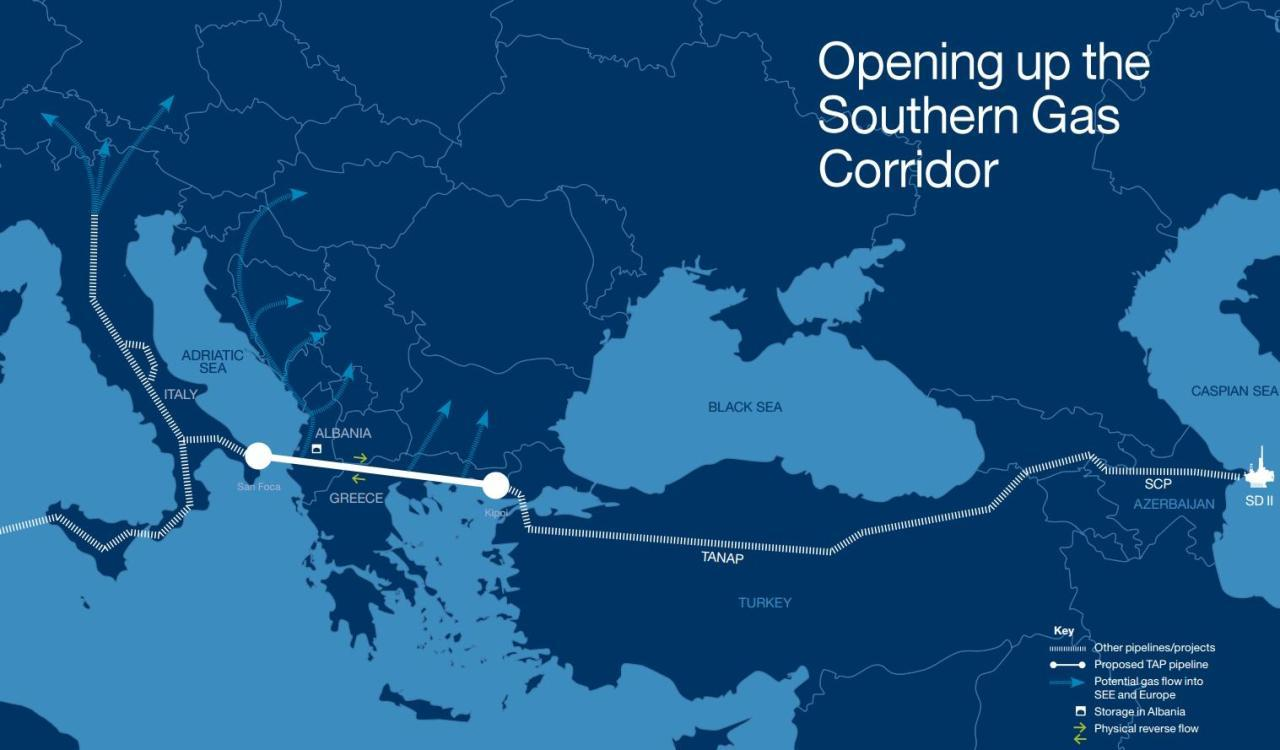 Benefits of Azerbaijan from the Southern Gas Corridor: Not only image...