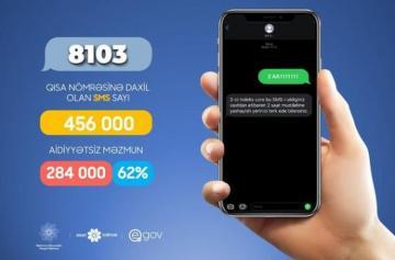 В Азербайджане объяснили причину возникновения задержек SMS-сообщений