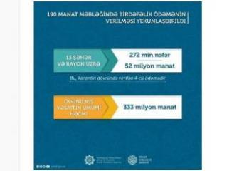 В Азербайджане завершилась выдача единовременных выплат в размере 190 манатов