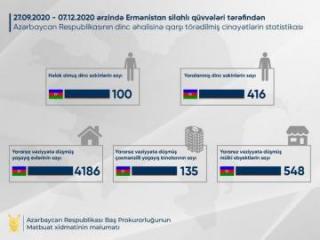 Обнародована статистика преступлений армян против мирного населения Азербайджана