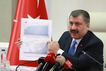 Türkiyədə koronavirusdan ölənlərin sayı 131-ə çatıb
