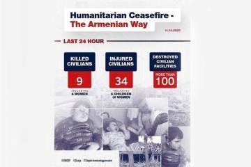 Мехрибан Алиева: Будучи неспособной смириться с поражением на поле боя, армянская сторона целенаправленно атакует мирное население