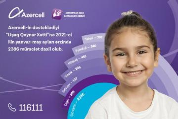 """""""Azercell""""in dəstəyi ilə fəaliyyət göstərən """"Uşaq Qaynar Xətt"""" xidmətinə 2 mindən çox müraciət daxil olub"""