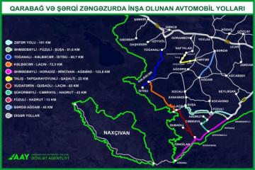 Total length of highways constructing in Karabakh and East Zangazur revealed - [color=red]MAP[/color]